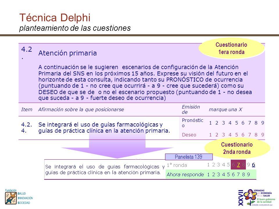 Técnica Delphi planteamiento de las cuestiones 4.2. Atención primaria A continuación se le sugieren escenarios de configuración de la Atención Primari