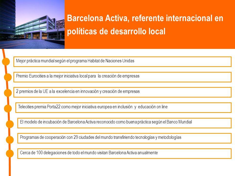 Barcelona Activa, referente internacional en políticas de desarrollo local Mejor práctica mundial según el programa Habitat de Naciones Unidas Premio
