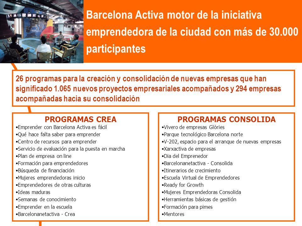 Barcelona Activa motor de la iniciativa emprendedora de la ciudad con más de 30.000 participantes 26 programas para la creación y consolidación de nue
