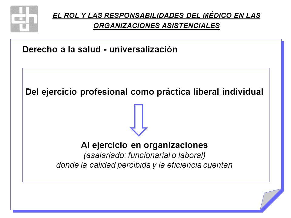 EL ROL Y LAS RESPONSABILIDADES DEL MÉDICO EN LAS ORGANIZACIONES ASISTENCIALES Derecho a la salud - universalización Del ejercicio profesional como prá