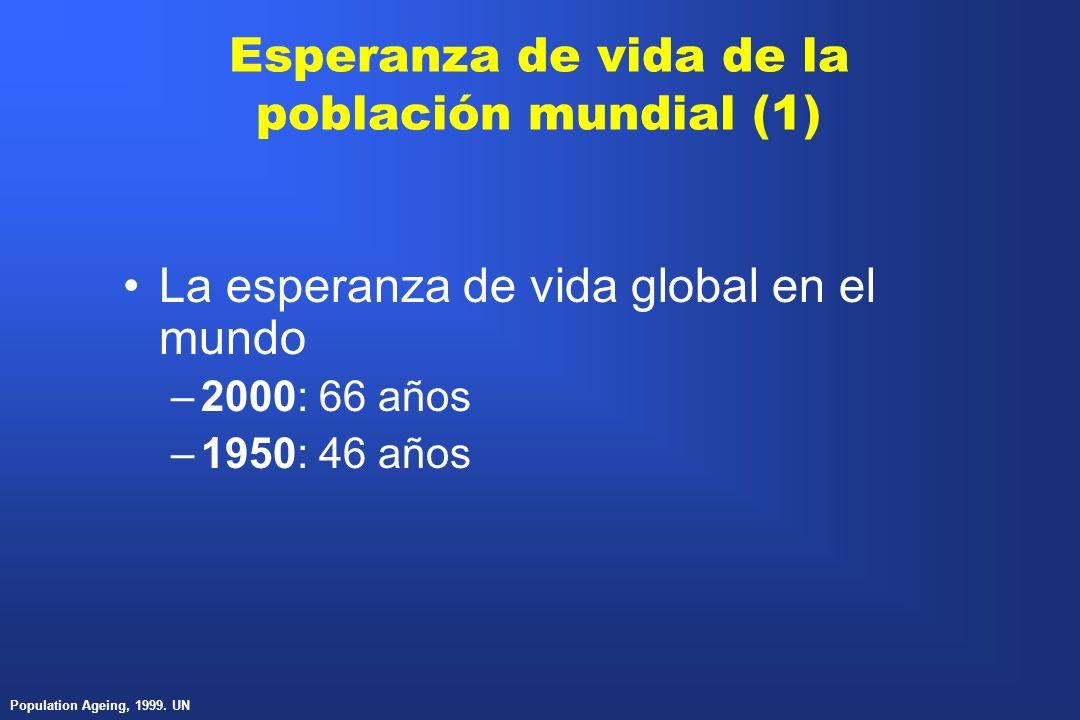 Esperanza de vida de la población mundial (1) La esperanza de vida global en el mundo –2000: 66 años –1950: 46 años Population Ageing, 1999. UN
