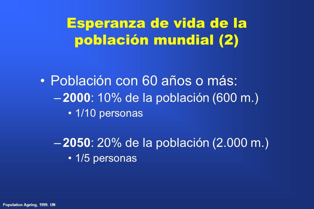 Esperanza de vida de la población mundial (2) Población con 60 años o más: –2000: 10% de la población (600 m.) 1/10 personas –2050: 20% de la població