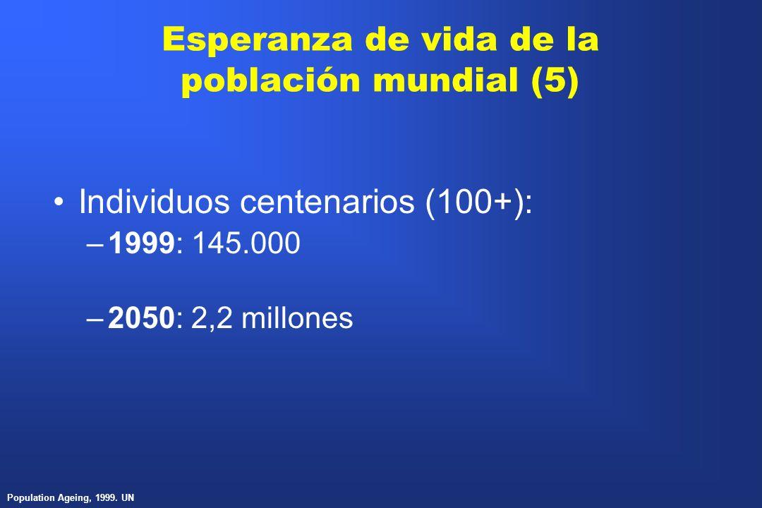 Esperanza de vida de la población mundial (5) Individuos centenarios (100+): –1999: 145.000 –2050: 2,2 millones Population Ageing, 1999. UN