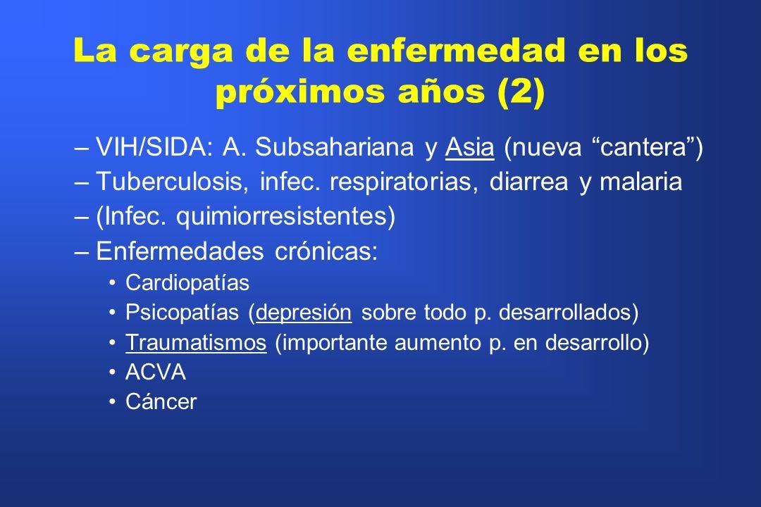 La carga de la enfermedad en los próximos años (2) –VIH/SIDA: A. Subsahariana y Asia (nueva cantera) –Tuberculosis, infec. respiratorias, diarrea y ma