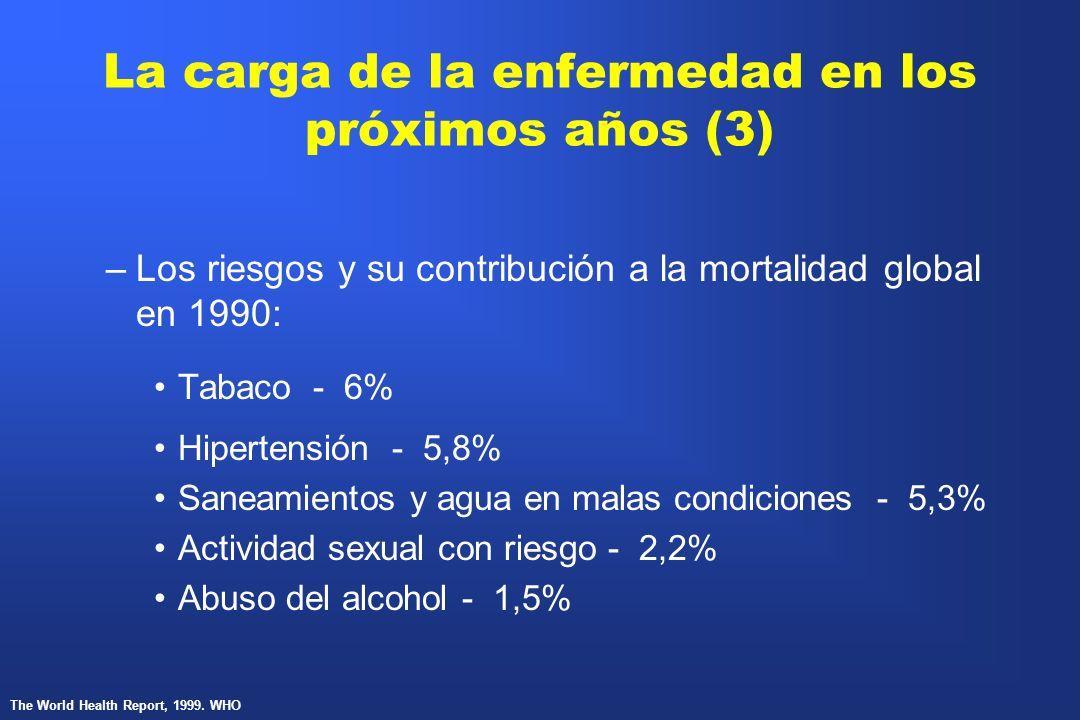 La carga de la enfermedad en los próximos años (3) –Los riesgos y su contribución a la mortalidad global en 1990: Tabaco - 6% Hipertensión - 5,8% Sane