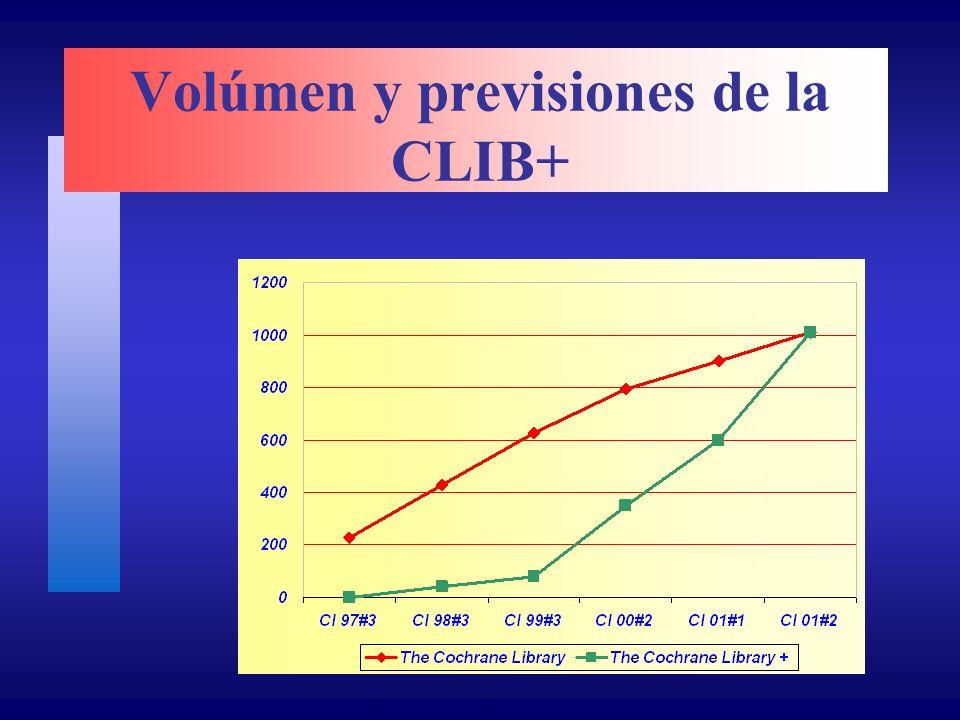 Volúmen y previsiones de la CLIB+