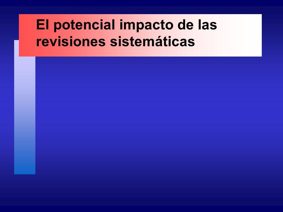 El potencial impacto de las revisiones sistemáticas