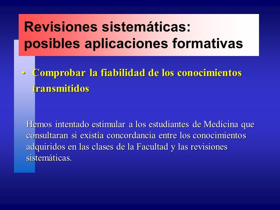 Revisiones sistemáticas: posibles aplicaciones formativas Comprobar la fiabilidad de los conocimientos transmitidos Hemos intentado estimular a los es