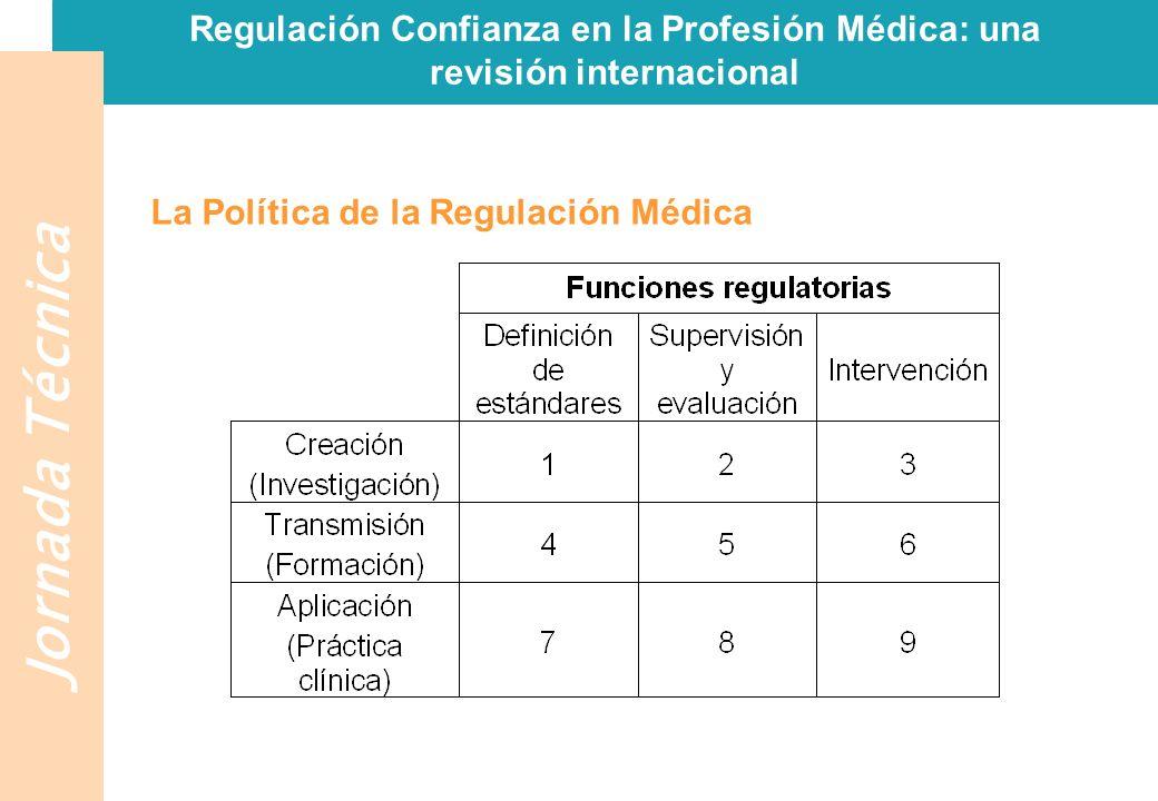Jornada Técnica La Política de la Regulación Médica Regulación Confianza en la Profesión Médica: una revisión internacional