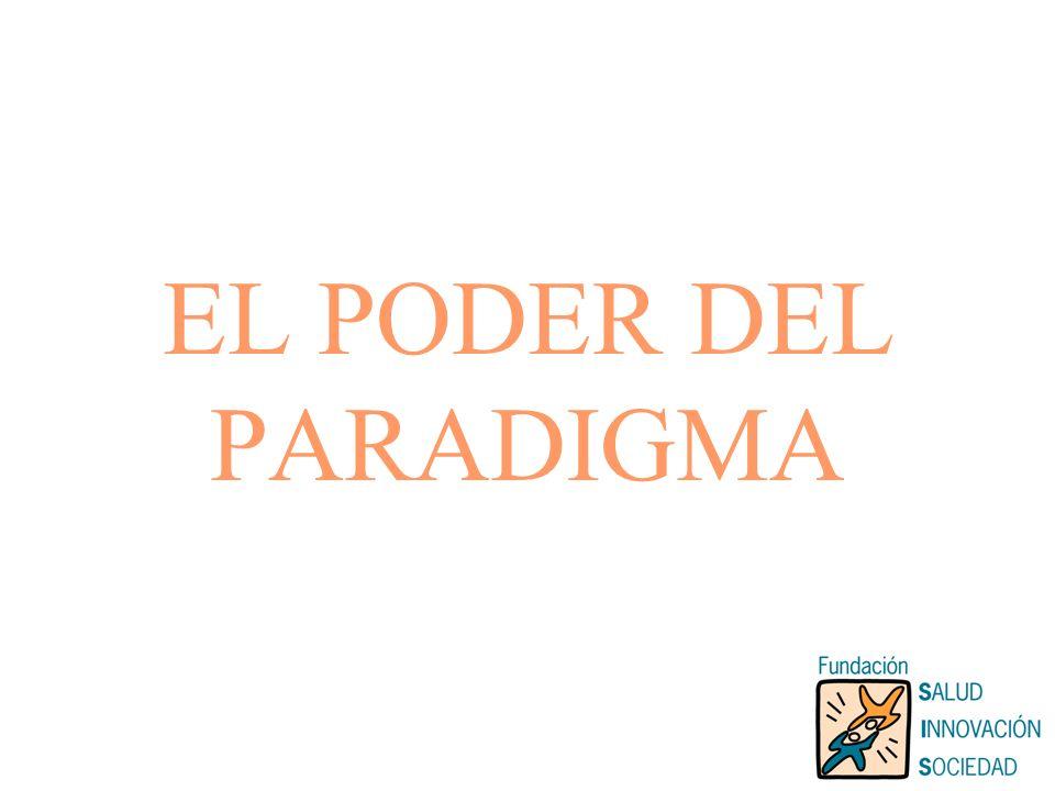 EL PODER DEL PARADIGMA