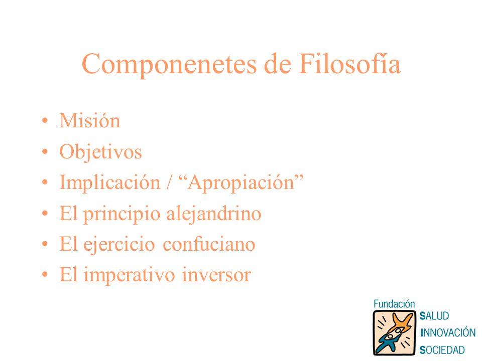 Componenetes de Filosofía Misión Objetivos Implicación / Apropiación El principio alejandrino El ejercicio confuciano El imperativo inversor