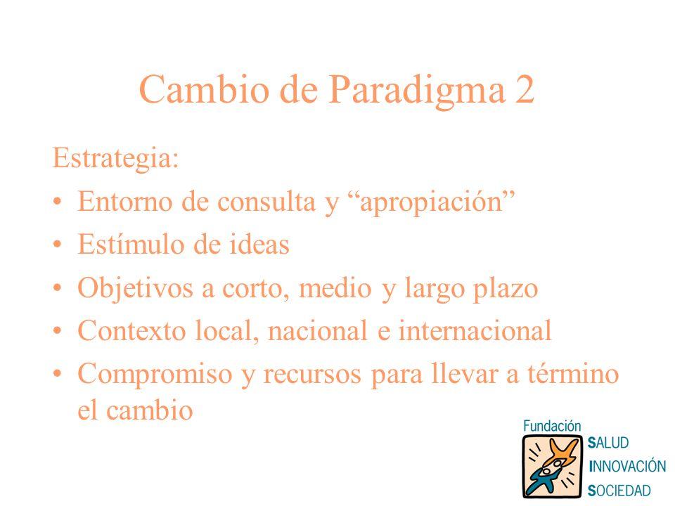Cambio de Paradigma 2 Estrategia: Entorno de consulta y apropiación Estímulo de ideas Objetivos a corto, medio y largo plazo Contexto local, nacional e internacional Compromiso y recursos para llevar a término el cambio