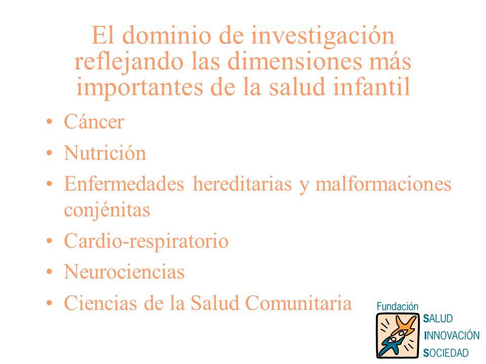 El dominio de investigación reflejando las dimensiones más importantes de la salud infantil Cáncer Nutrición Enfermedades hereditarias y malformaciones conjénitas Cardio-respiratorio Neurociencias Ciencias de la Salud Comunitaria