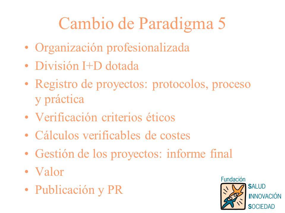 Cambio de Paradigma 5 Organización profesionalizada División I+D dotada Registro de proyectos: protocolos, proceso y práctica Verificación criterios éticos Cálculos verificables de costes Gestión de los proyectos: informe final Valor Publicación y PR