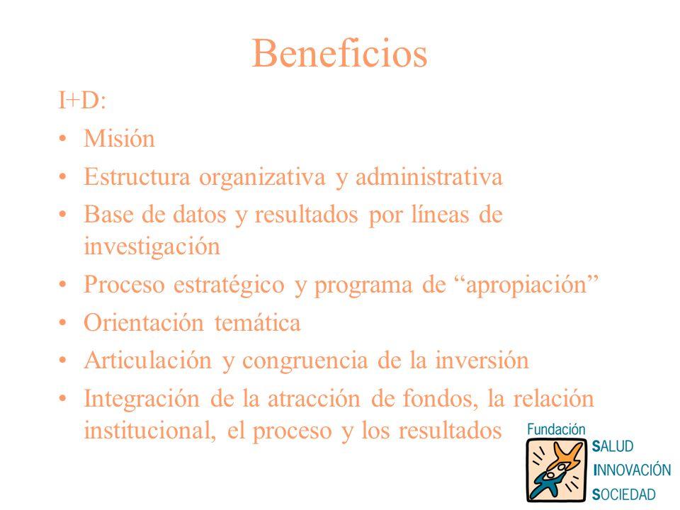 Beneficios I+D: Misión Estructura organizativa y administrativa Base de datos y resultados por líneas de investigación Proceso estratégico y programa de apropiación Orientación temática Articulación y congruencia de la inversión Integración de la atracción de fondos, la relación institucional, el proceso y los resultados