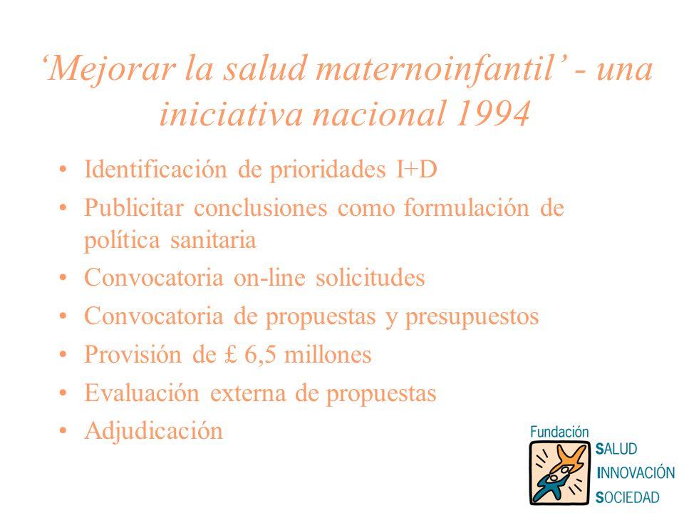Requerimientos básicos para la alta investigación: Filosofía Cultura Visión Organización Recursos Personas Relación institucional
