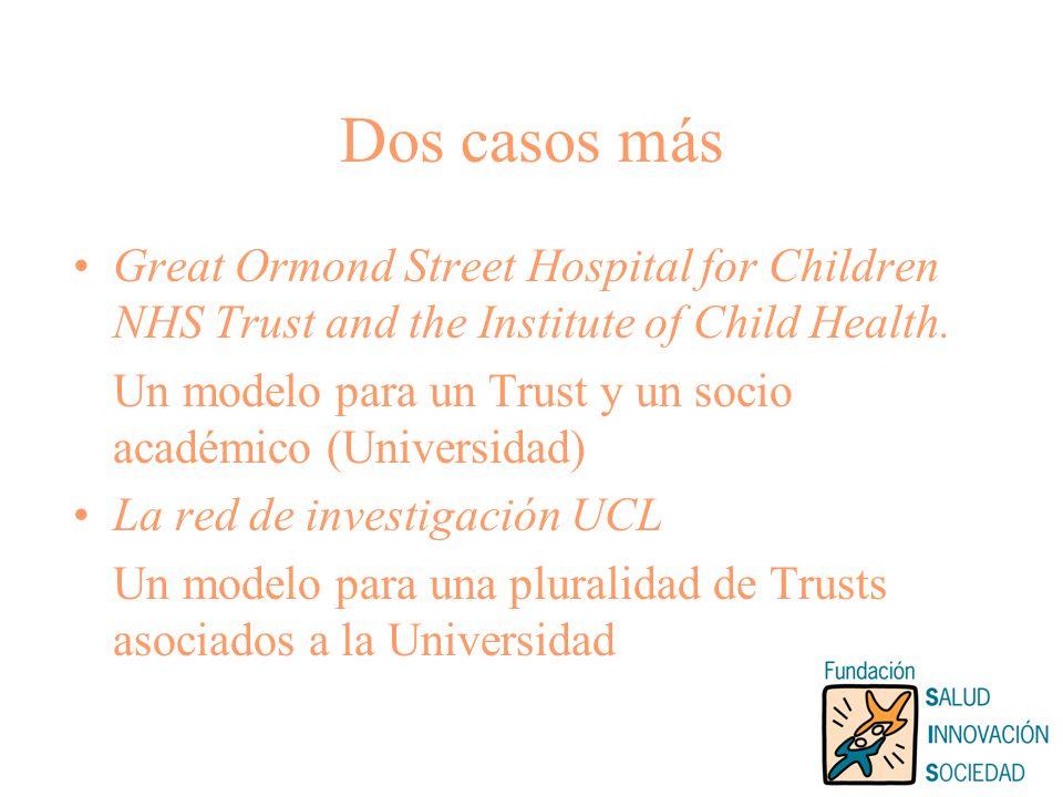 Caso 3 Impacto en la red relacional La red de investigación UCL una visión y estrategia de la excelencia clínica