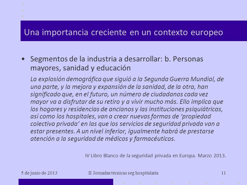 5 de junio de 2013II Jornadas técnicas seg hospitalaria11 Una importancia creciente en un contexto europeo Segmentos de la industria a desarrollar: b.