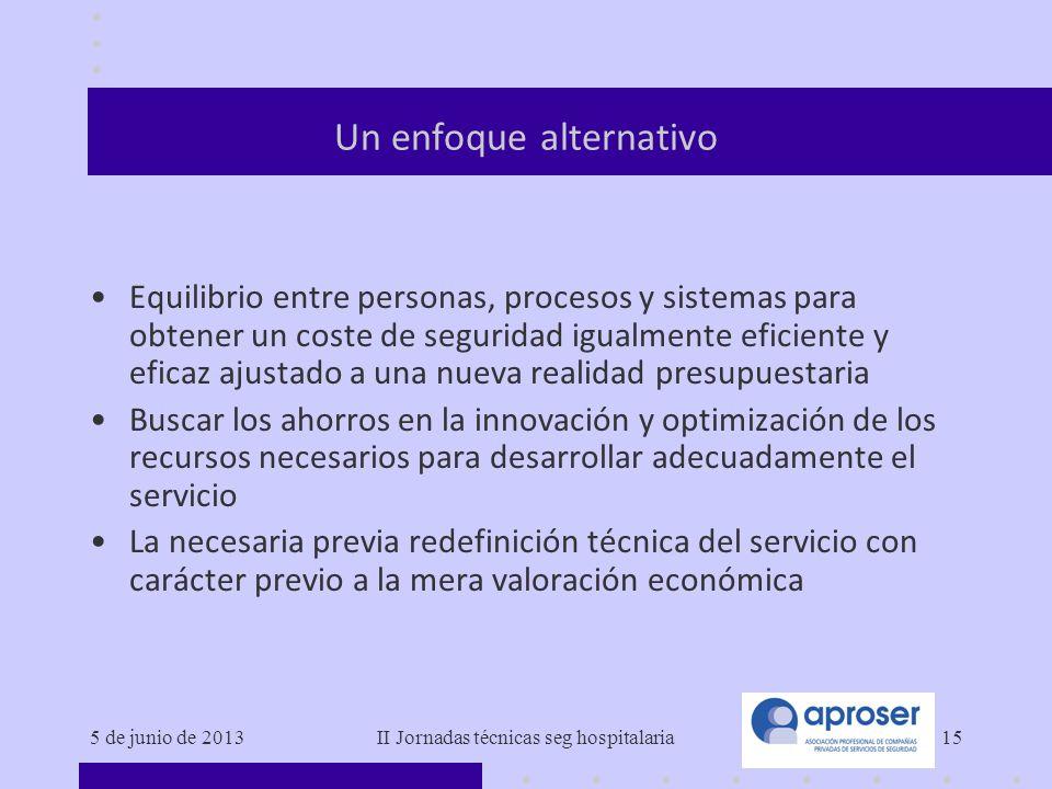 5 de junio de 2013II Jornadas técnicas seg hospitalaria15 Un enfoque alternativo Equilibrio entre personas, procesos y sistemas para obtener un coste