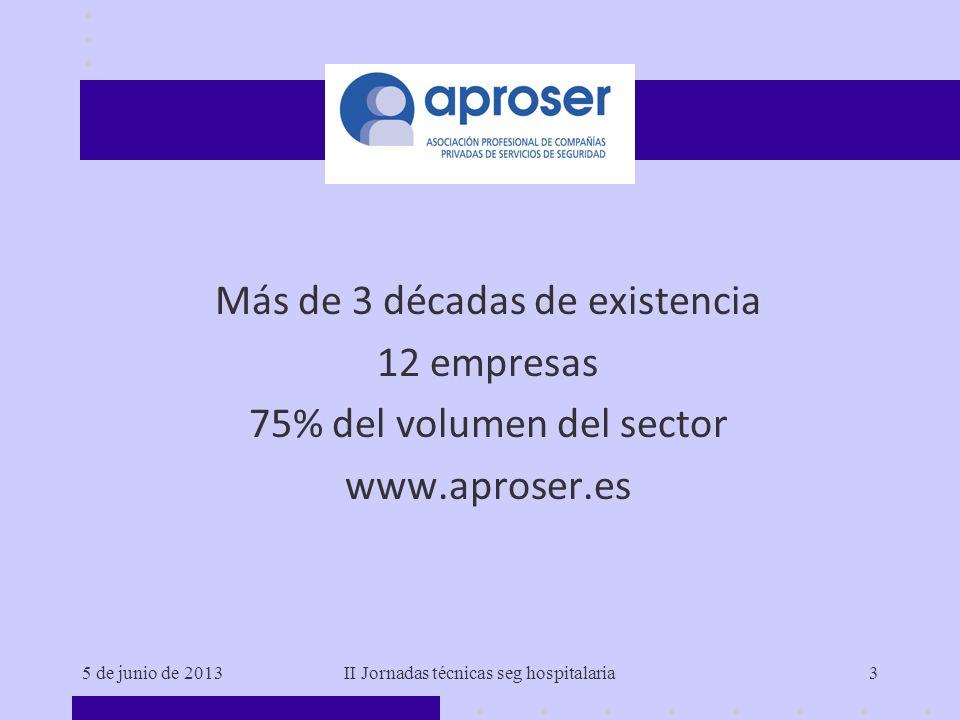 5 de junio de 2013II Jornadas técnicas seg hospitalaria3 Más de 3 décadas de existencia 12 empresas 75% del volumen del sector www.aproser.es