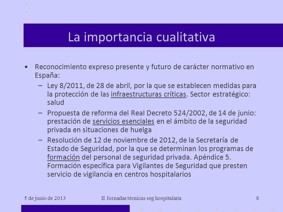 5 de junio de 2013II Jornadas técnicas seg hospitalaria8 La importancia cualitativa Reconocimiento expreso presente y futuro de carácter normativo en