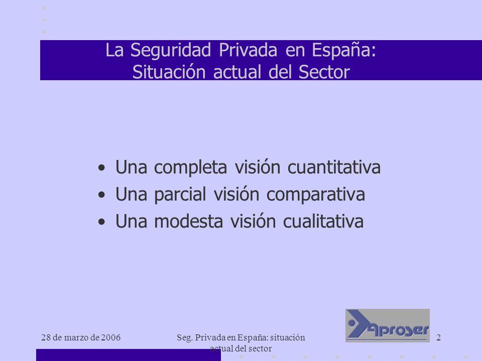 28 de marzo de 2006Seg. Privada en España: situación actual del sector 2 La Seguridad Privada en España: Situación actual del Sector Una completa visi