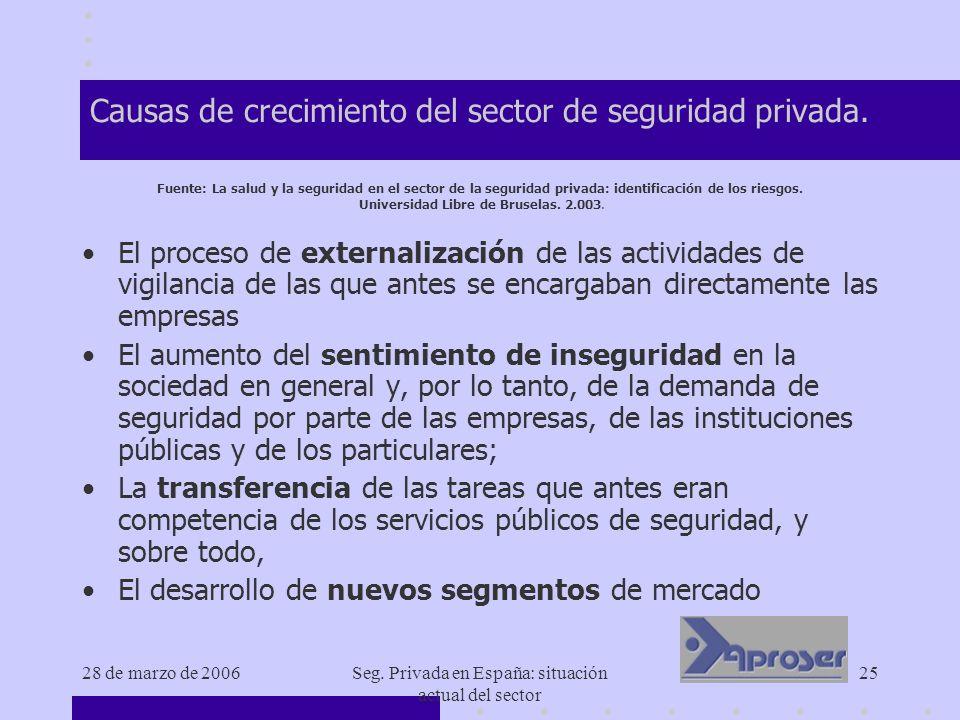 28 de marzo de 2006Seg. Privada en España: situación actual del sector 25 Causas de crecimiento del sector de seguridad privada. Fuente: La salud y la