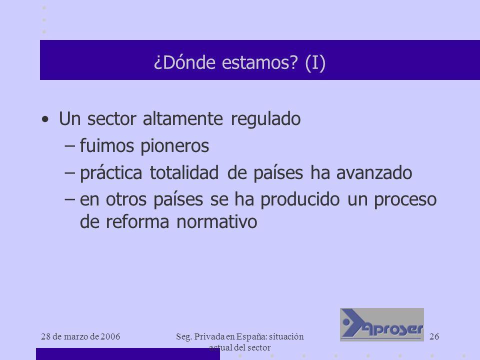 28 de marzo de 2006Seg. Privada en España: situación actual del sector 26 ¿Dónde estamos? (I) Un sector altamente regulado –fuimos pioneros –práctica