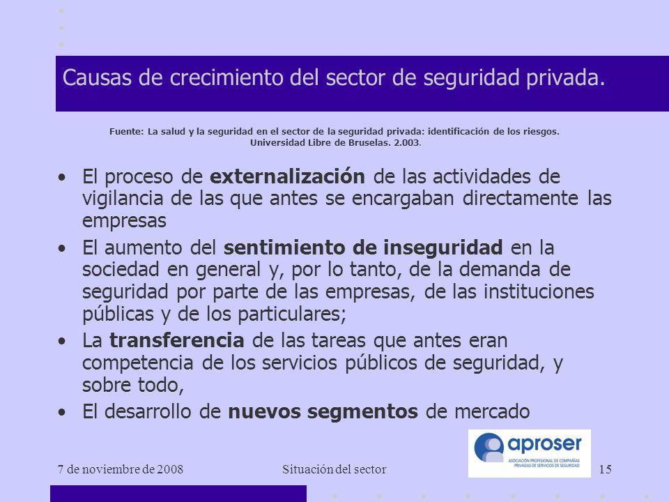 7 de noviembre de 2008Situación del sector15 Causas de crecimiento del sector de seguridad privada.