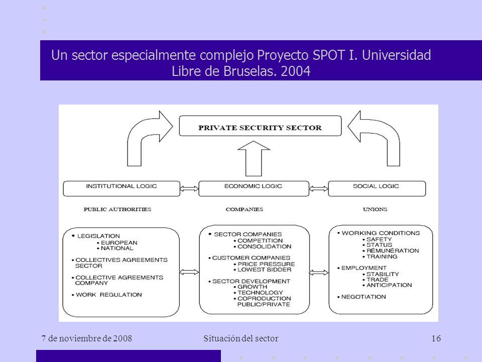 7 de noviembre de 2008Situación del sector16 Un sector especialmente complejo Proyecto SPOT I.