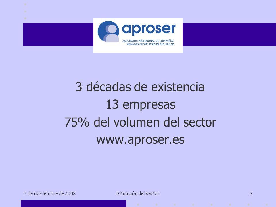 7 de noviembre de 2008Situación del sector3 3 décadas de existencia 13 empresas 75% del volumen del sector www.aproser.es