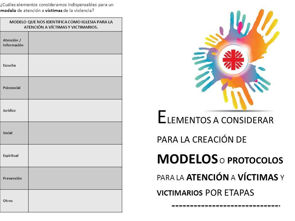 I.- INTERVENCIÓN EN CRISIS: A.SEGURIDAD: 1.