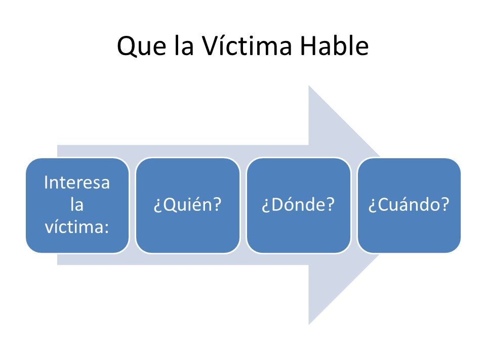 Que la Víctima Hable Interesa la víctima: ¿Quién?¿Dónde?¿Cuándo?