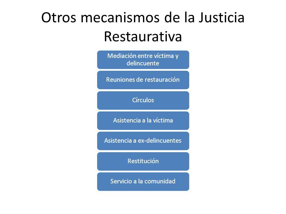 Otros mecanismos de la Justicia Restaurativa Mediación entre víctima y delincuente Reuniones de restauraciónCírculosAsistencia a la víctimaAsistencia