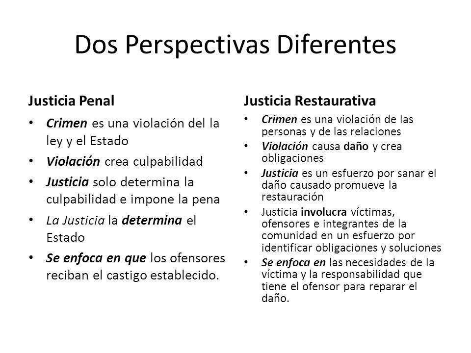 Dos Perspectivas Diferentes Justicia Penal Crimen es una violación del la ley y el Estado Violación crea culpabilidad Justicia solo determina la culpa