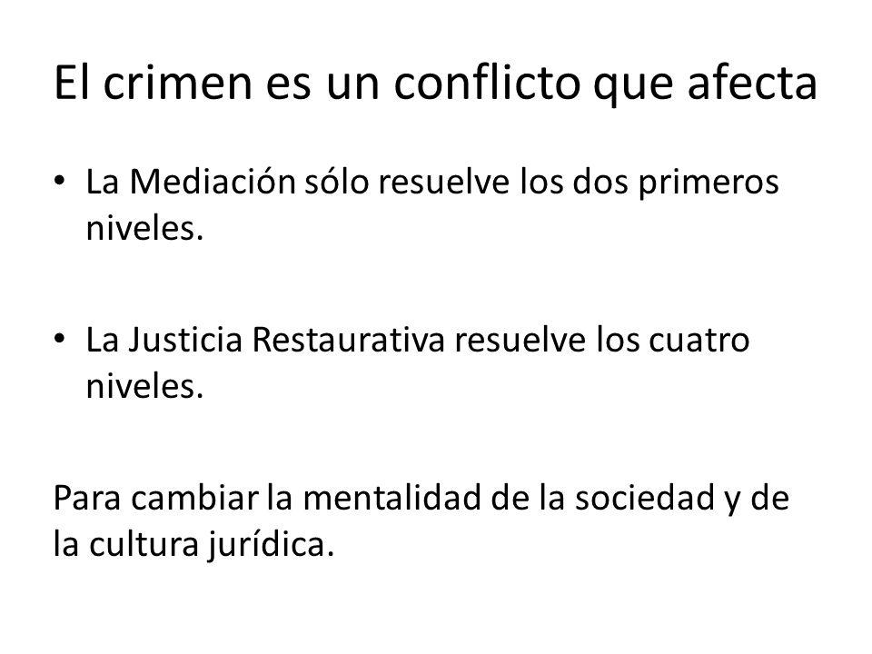 El crimen es un conflicto que afecta La Mediación sólo resuelve los dos primeros niveles. La Justicia Restaurativa resuelve los cuatro niveles. Para c