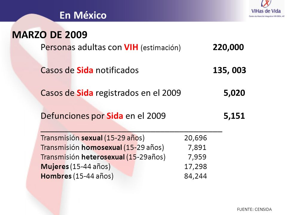 MARZO DE 2009 Personas adultas con VIH (estimación) 220,000 Casos de Sida notificados135, 003 Casos de Sida registrados en el 2009 5,020 Defunciones p