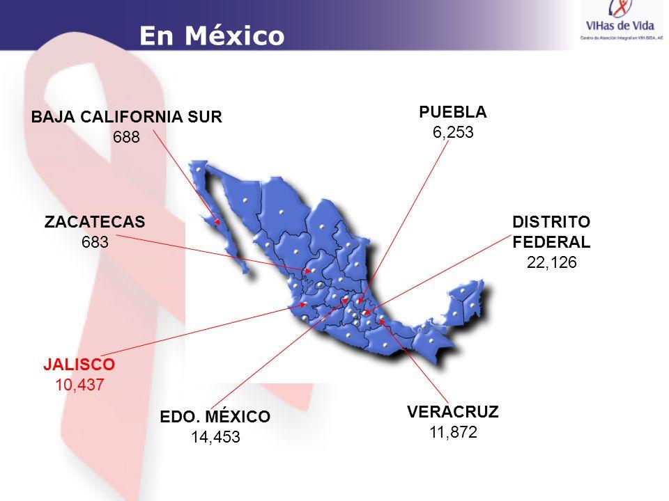 ZACATECAS 683 PUEBLA 6,253 DISTRITO FEDERAL 22,126 JALISCO 10,437 VERACRUZ 11,872 EDO. MÉXICO 14,453 BAJA CALIFORNIA SUR 688 En México
