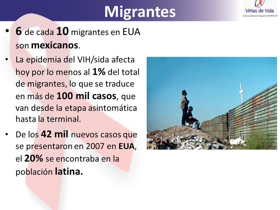 Migrantes 6 de cada 10 migrantes en EUA son mexicanos. La epidemia del VIH/sida afecta hoy por lo menos al 1% del total de migrantes, lo que se traduc