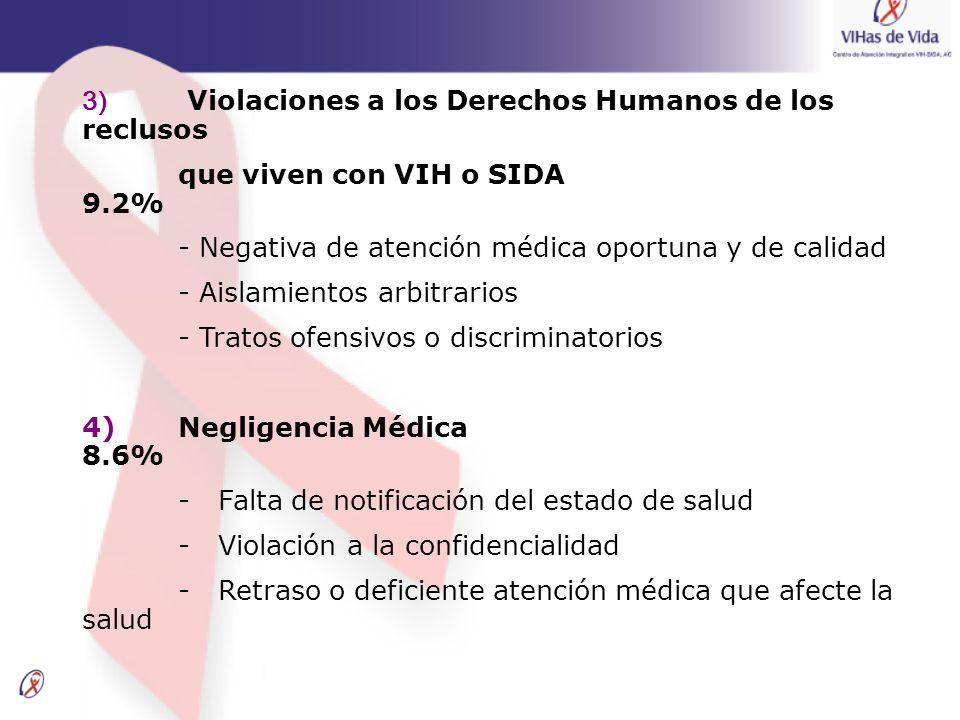 3) Violaciones a los Derechos Humanos de los reclusos que viven con VIH o SIDA 9.2% - Negativa de atención médica oportuna y de calidad - Aislamientos