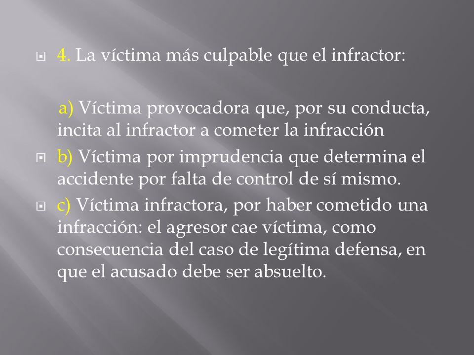 4. La víctima más culpable que el infractor: a) Víctima provocadora que, por su conducta, incita al infractor a cometer la infracción b) Víctima por i
