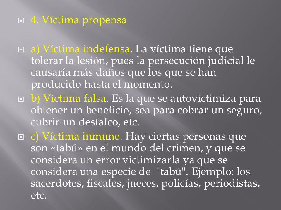 4. Víctima propensa a) Víctima indefensa. La víctima tiene que tolerar la lesión, pues la persecución judicial le causaría más daños que los que se ha