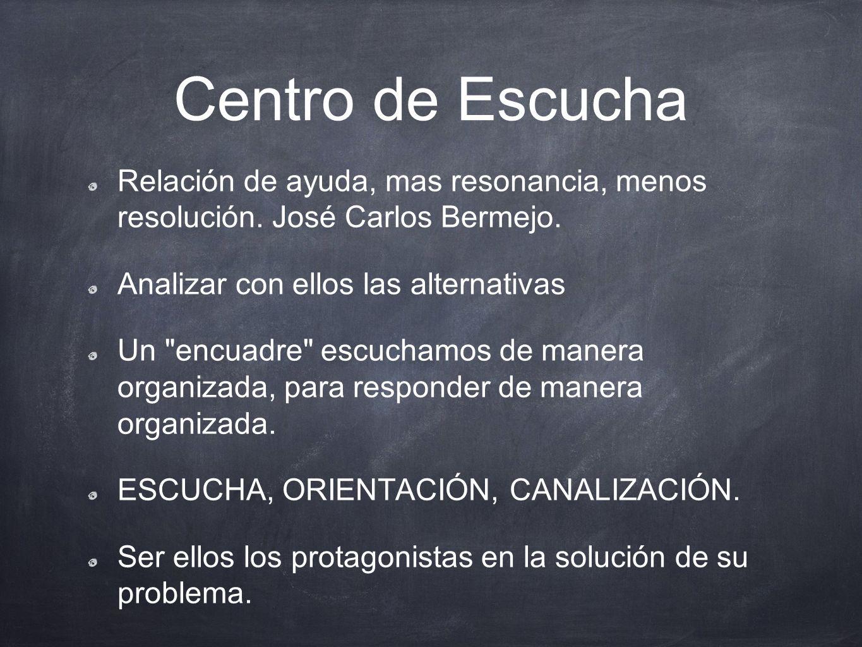 Centro de Escucha Relación de ayuda, mas resonancia, menos resolución.