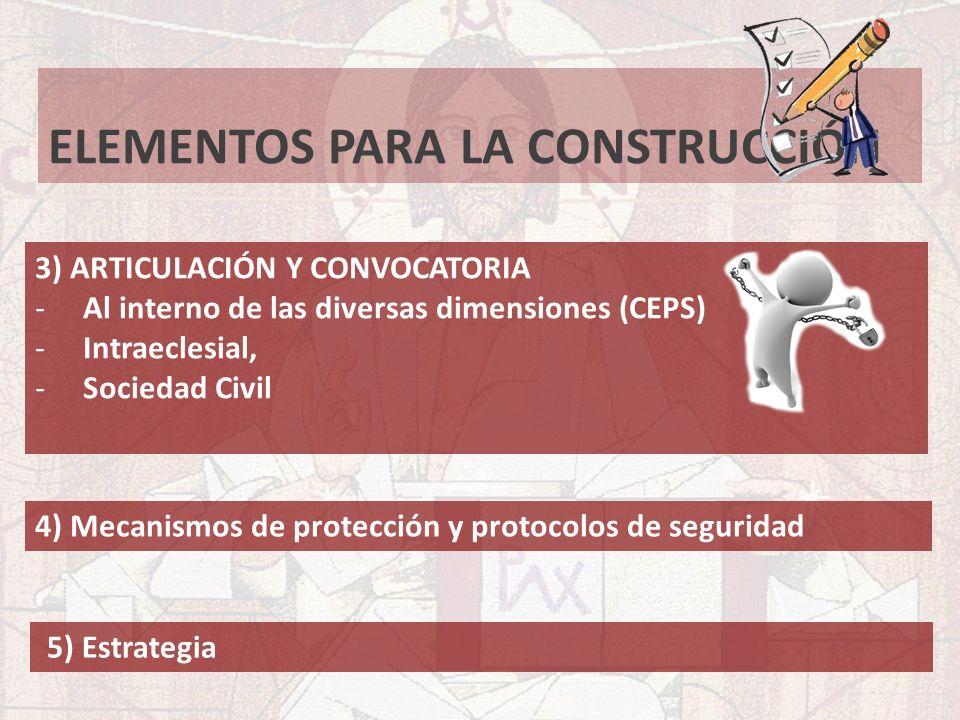 ELEMENTOS PARA LA CONSTRUCCIÓN 3) ARTICULACIÓN Y CONVOCATORIA -Al interno de las diversas dimensiones (CEPS) -Intraeclesial, -Sociedad Civil 5) Estrat