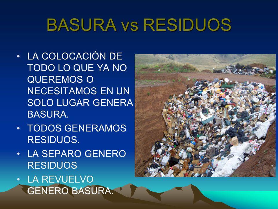 BASURA vs RESIDUOS LA COLOCACIÓN DE TODO LO QUE YA NO QUEREMOS O NECESITAMOS EN UN SOLO LUGAR GENERA BASURA. TODOS GENERAMOS RESIDUOS. LA SEPARO GENER