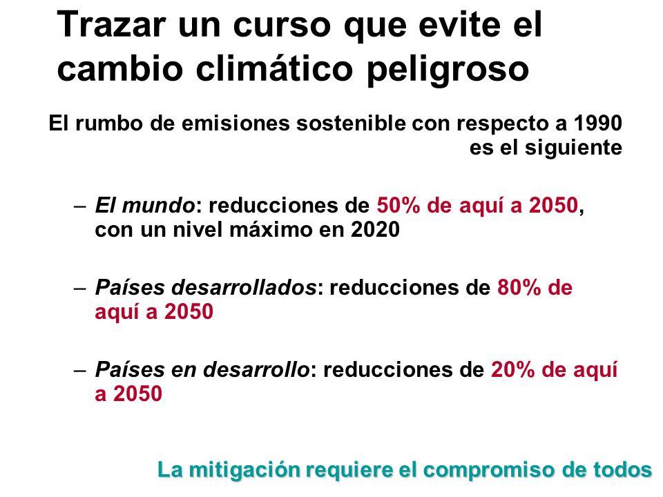 Trazar un curso que evite el cambio climático peligroso El rumbo de emisiones sostenible con respecto a 1990 es el siguiente –El mundo: reducciones de
