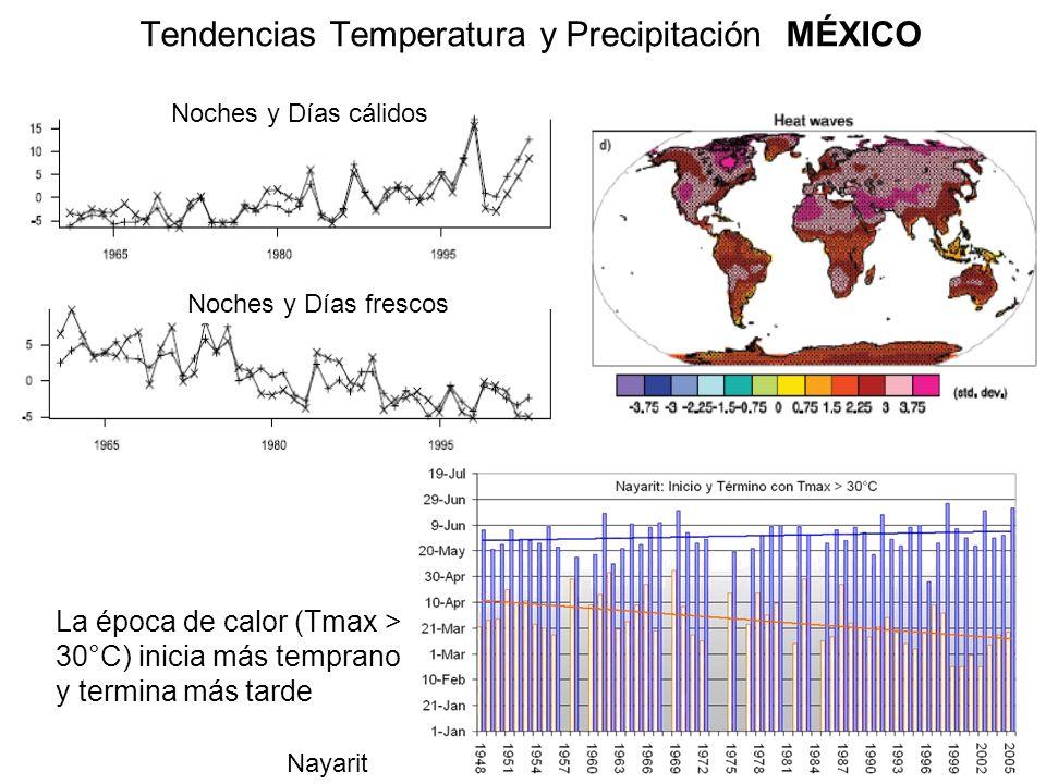 Tendencias Temperatura y Precipitación MÉXICO La época de calor (Tmax > 30°C) inicia más temprano y termina más tarde Nayarit Noches y Días cálidos No
