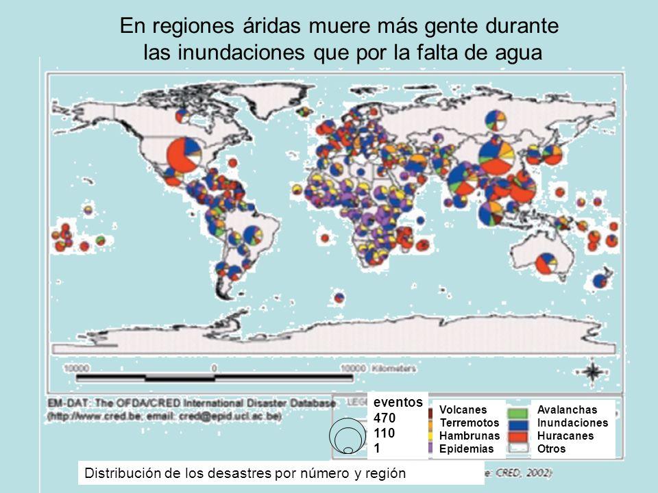 En regiones áridas muere más gente durante las inundaciones que por la falta de agua Volcanes Terremotos Hambrunas Epidemias Avalanchas Inundaciones H