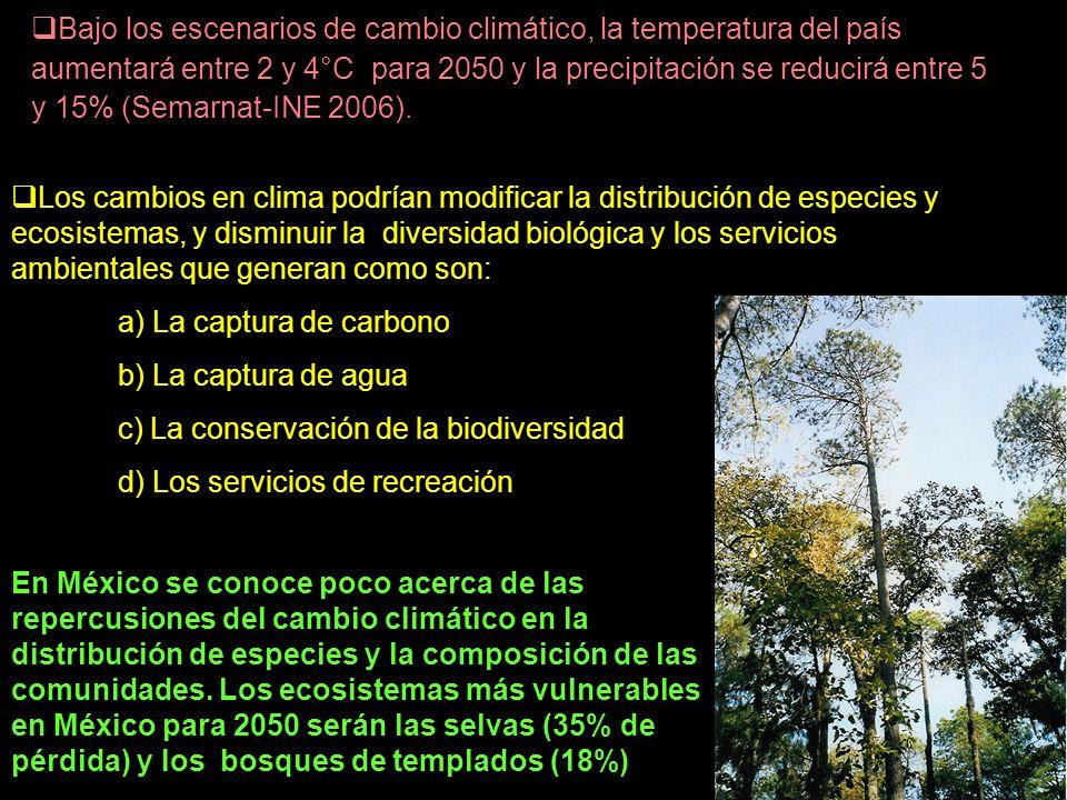 En México se conoce poco acerca de las repercusiones del cambio climático en la distribución de especies y la composición de las comunidades. Los ecos