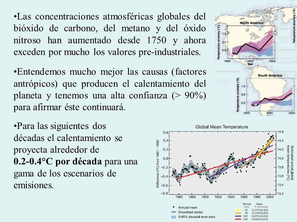 Las concentraciones atmosféricas globales del bióxido de carbono, del metano y del óxido nitroso han aumentado desde 1750 y ahora exceden por mucho lo